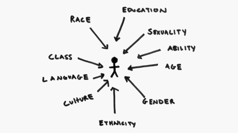 intersectionalitystick.png